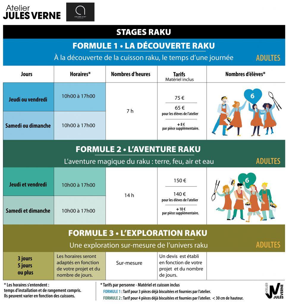 Stages Raku - Formules 1, 2 et 3 - Atelier Jules Verne Florence Lemiegre - Assigny 76 – Normandie